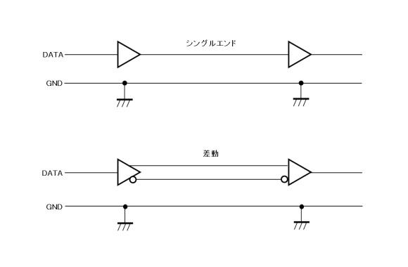 【雑談】ハードウェア〔インターフェース(2)〕(1)